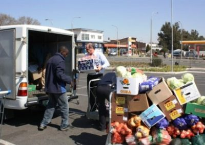 Distribution of Food (3)